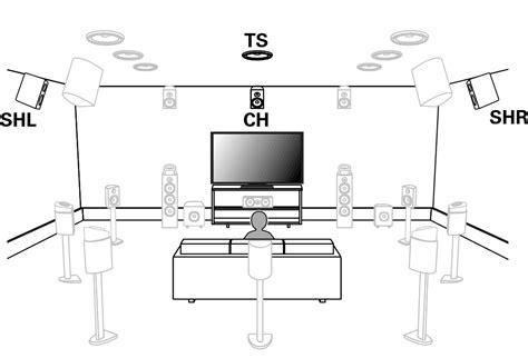 Center Lautsprecher An Decke Montieren by Lautsprecherinstallation Avc X8500h