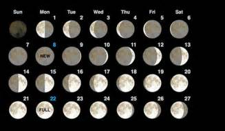 Calendar 2018 Philippines With Moon Moon Phases May 2016 Calendar Moon Schedule Printable