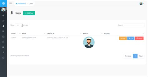 laravel tutorial admin laravel 5 create quick backend admin panel tutorial