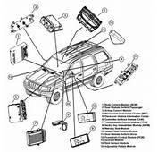 Jeep Grand Cherokee WJ  Electronic Control Modules