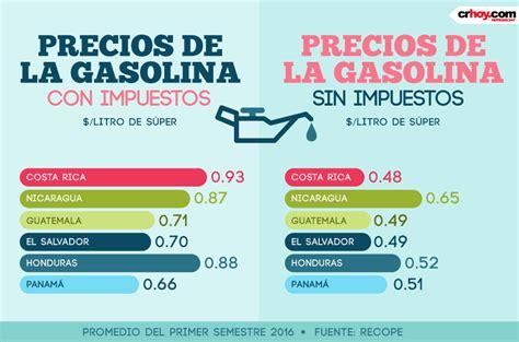 requisitos para la gasolina deducibles 2016 191 por qu 233 pagamos una gasolina tan cara