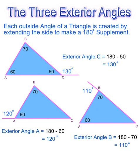 How To Find The Interior Angle Of A Hexagon by Lessons Passy S World Of Mathematics Mathematics Help