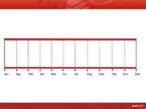 3 month timeline template template horizontal timeline months rm easilearn au