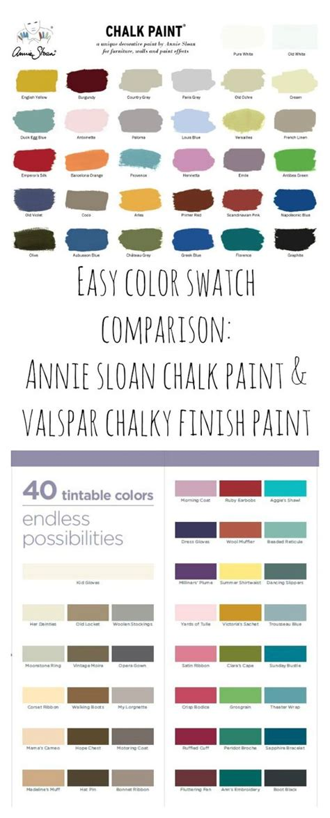 easy color swatch comparison of sloan chalk paint and valspar chalky finish paint photos