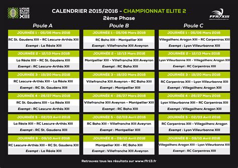 Calendrier U20 2015 Sportif F 233 D 233 Ration Fran 231 Aise De Rugby 224 Xiii