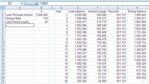 microsoft office excel mortgage amortization schedule w