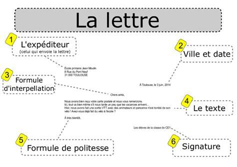 Présentation De La Lettre En Francais Modele Lettre Cycle 2 Document