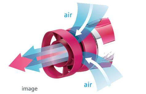 Tescom Ion Hair Dryer Pink Ntid 45 negative ions hair dryer ntid95 hair dryer tescom co