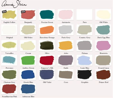 sloan chalk paint color chart sloan cp vintique chic
