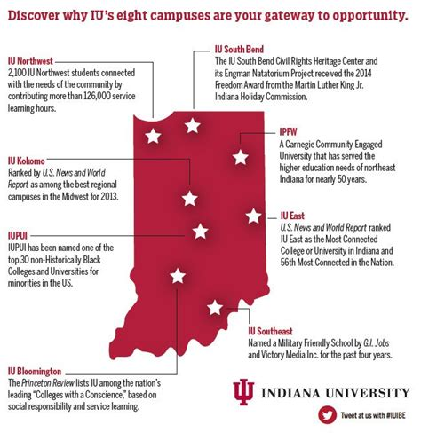Weekend Mba Programs Indiana by 143 Best This Is Indiana Images On