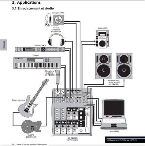 connections table de mixage et carte audiofanzine