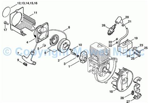 stihl fs 81 parts diagram stihl fs 80 parts diagram automotive parts diagram images