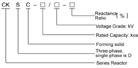 calculate capacitor bank size capacitor bank rating calculation 28 images how to calculate size of capacitor bank elec eng