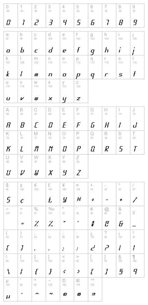 calculator font calculator bold italic font download best ttf fonts for