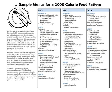 188 best diabetes diet plan images on pinterest dietitian and