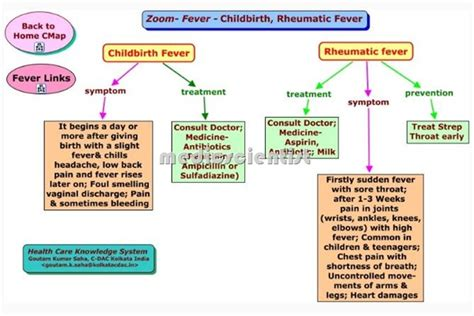 fever treatment rheumatic fever causes of rheumatic fever diagnosis rheumatic fever treatment