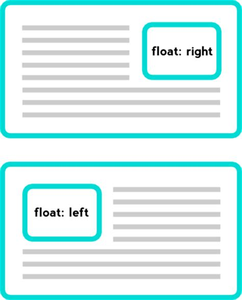 floating div css css3 float poiemaweb