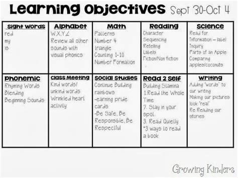 lesson plan template goals and objectives 1000 images about kinder planning formats on pinterest