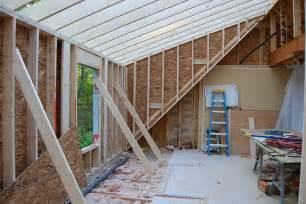 Cost To Add Dormer To Attic Image Gallery Shed Dormer