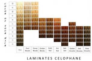 redken demi permanent shades eq color chart dark brown hairs
