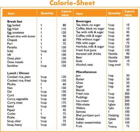 food calorie chart indian food recipes images menu calorie chart thali