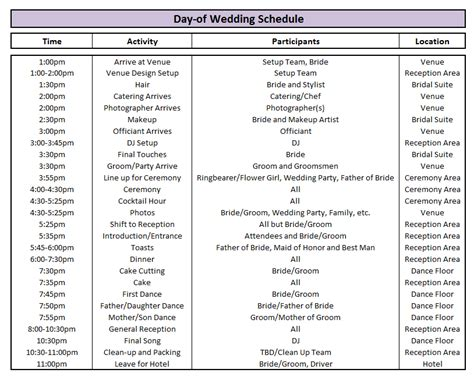 free wedding day itinerary template day of wedding schedule great tips for planning out your