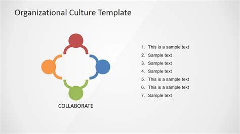 powerpoint themes culture organizational culture powerpoint diagram slidemodel