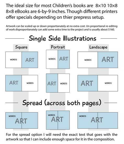 book layout size what size is a children s book my book illustrator