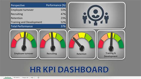 hr kpi template excel hr kpi template excel calendar monthly printable