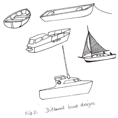 how to draw a simple easy boat learn to draw