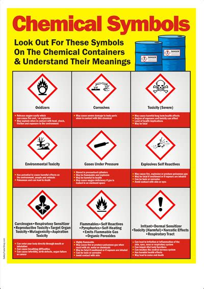 Kitchen Cart by Safety Poster Chemical Symbols Safety Poster Shop