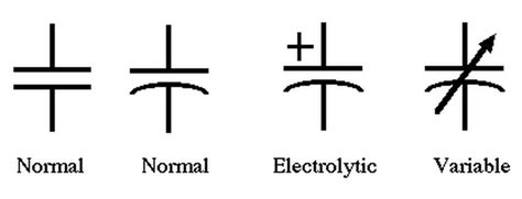capacitor voltage symbol what is a capacitor what are the various types of capacitors electronics post