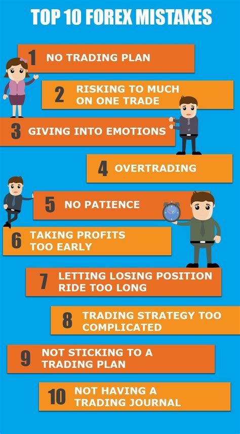 cryptocurrency the 10 trading mistakes newbies make and how to avoid them books best 25 money trading ideas on budget planner