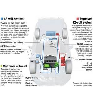Hybrid Electric Vehicles Benefits The Rise Of 48v Mild Hybrid Vehicles