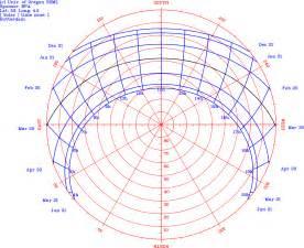 Plot Plan Software Free original file svg file nominally 660 215 538 pixels