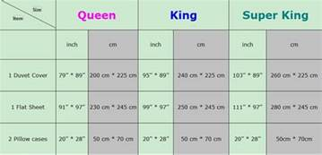 Super King Size Duvet Measurements Library Dimensions Murphy Beds Portland Queen Bed Dims