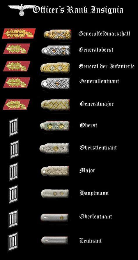 military ranks