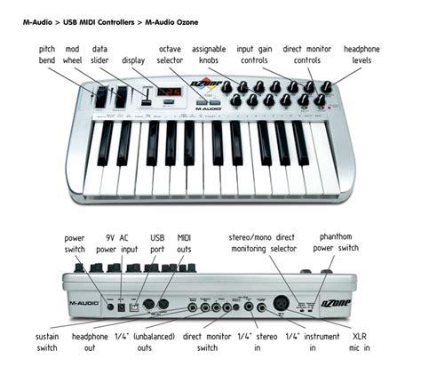 Format Audio Untuk Keyboard | m audio ozone image 597284 audiofanzine