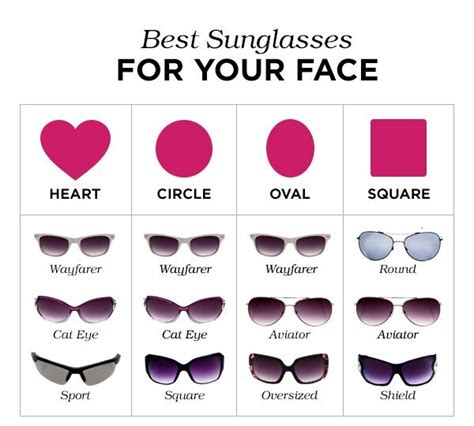 Sunglasses According To The Shape Of Your by The Best Sunglasses For Your Shape According To The