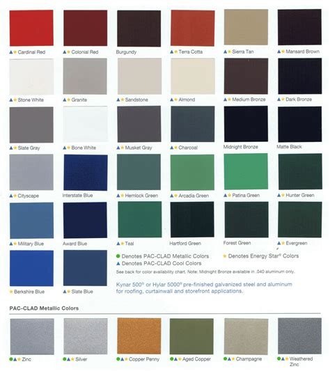 pac clad color chart color chart advanced architectural sheet metal supply