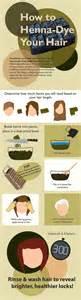 como pintar o cabelo henna infographic how to dye