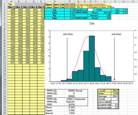 capability study excel template histogram template in excel with cp cpk