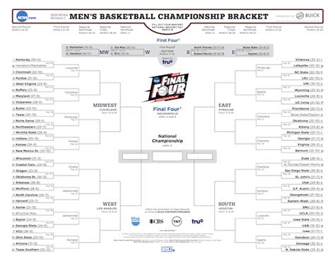 funny ncaa bracket names 2015 ncaa tournament bracket funny names new style for 2016 2017