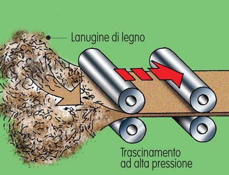 Legno Mdf Caratteristiche by Legno Mdf Caratteristiche Meccaniche E Utilizzo Nei Dettagli