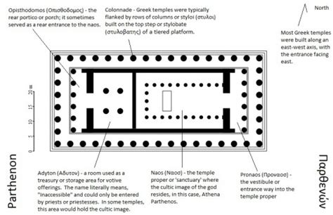 floor plan of parthenon inside the parthenon in greece google search k o d