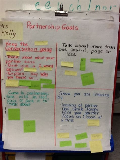 Oh My More Ideas About Goals Rubrics And Groups Goal Chart Ideas