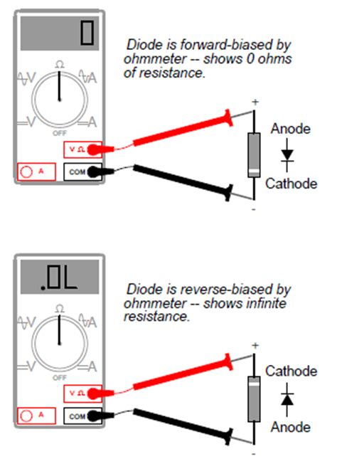how to test a diode with a ohm meter laboratory 2 kmitl58011287