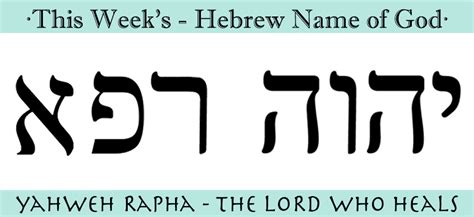 187 hebrew covenant names