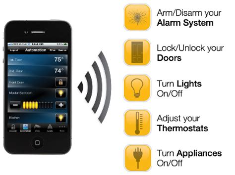 high tech home security systems home security systems