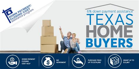 house buying programs house buying assistance programs 28 images payment assistance 2013 sc state